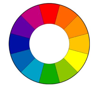 Farbpalette für CTA - Mit besseren CTAs zu mehr Leads