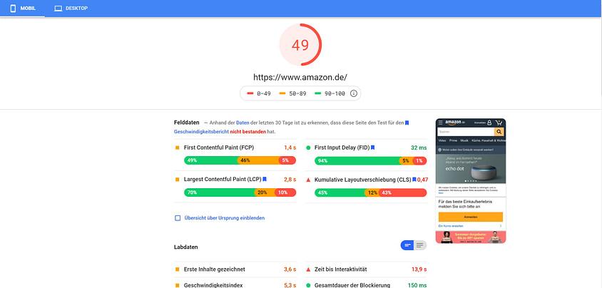 Page Speed Insights Ergebnis