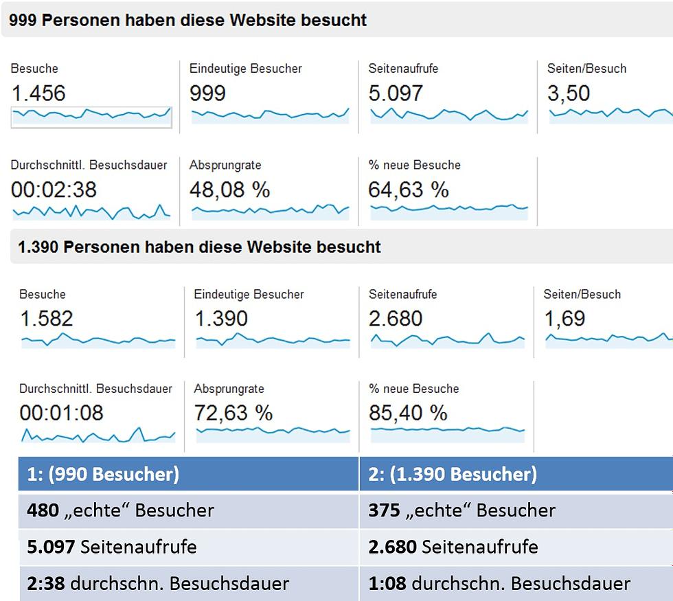 web_kennziffer_absprungrate