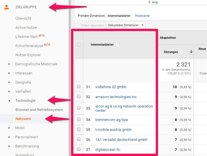 ISP in Google Analytics