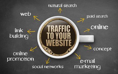 Traffic – qualifiziert – und passend für deine Website